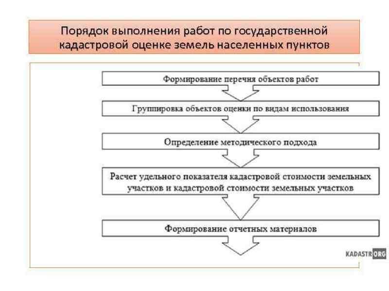Политика привлечения заемных средств предприятиями необходимость критерии оценки