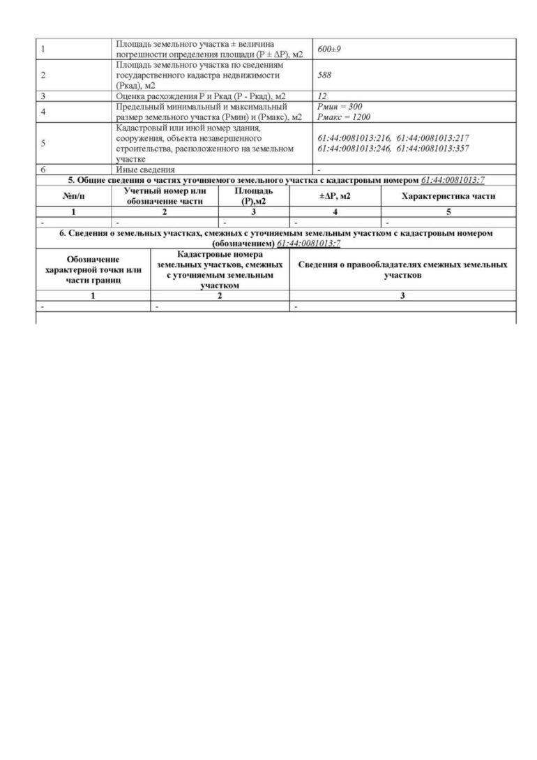 Изображение - Процедура уточнения границ земельного участка 3-obrazec__mp__utochnenie__granic__zu__20141-e1514267132287