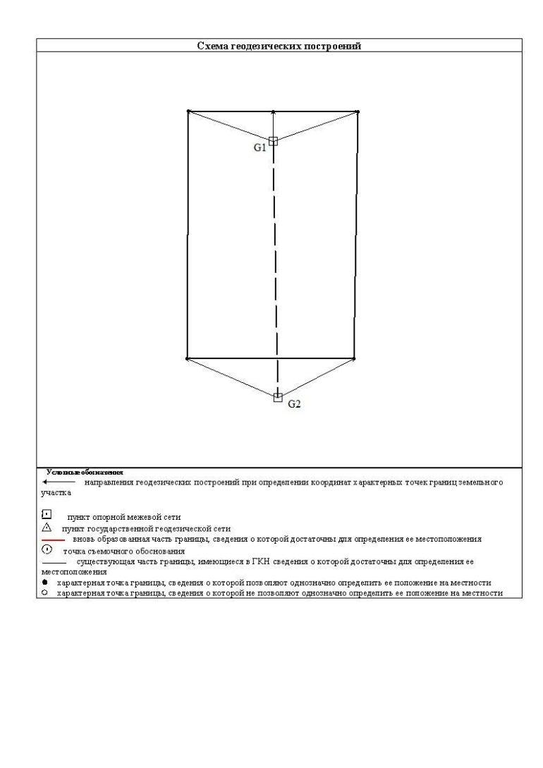 Изображение - Процедура уточнения границ земельного участка 5-obrazec__mp__utochnenie__granic__zu__20141-e1514267215958