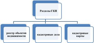 Изображение - Фиксированные координаты при межевании gkn