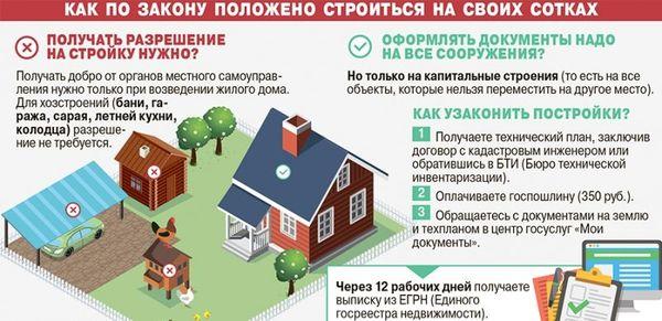 Изображение - Технический план садового дома registratsiya-v-bti