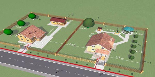 Изображение - Строительство на земельном участке ижс основные нормы normy